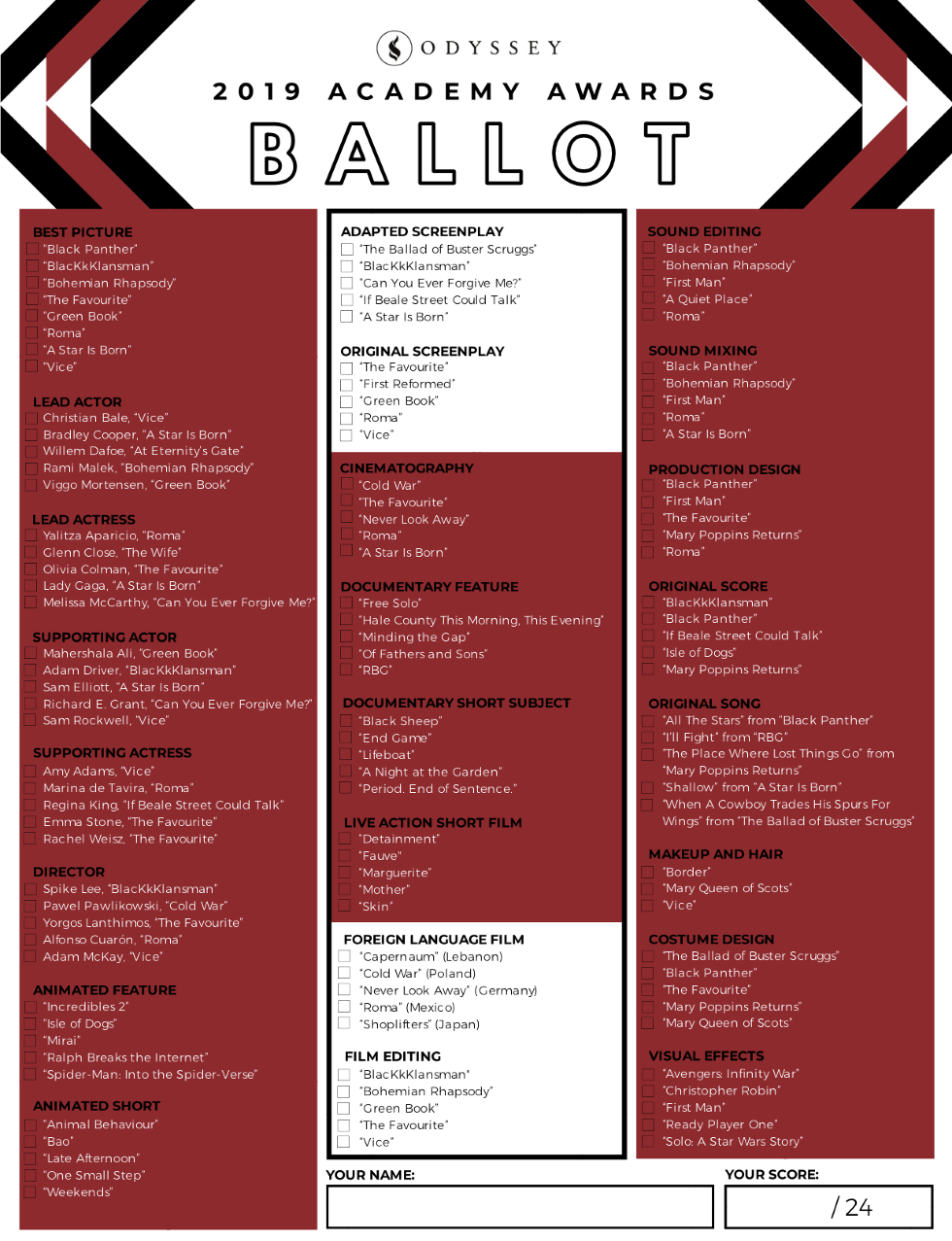 image regarding Golden Globe Ballots Printable known as Printable Oscar Ballot 2019