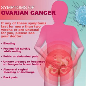 Early Detection Of Ovarian Cancer Remains Difficult Healthywomen