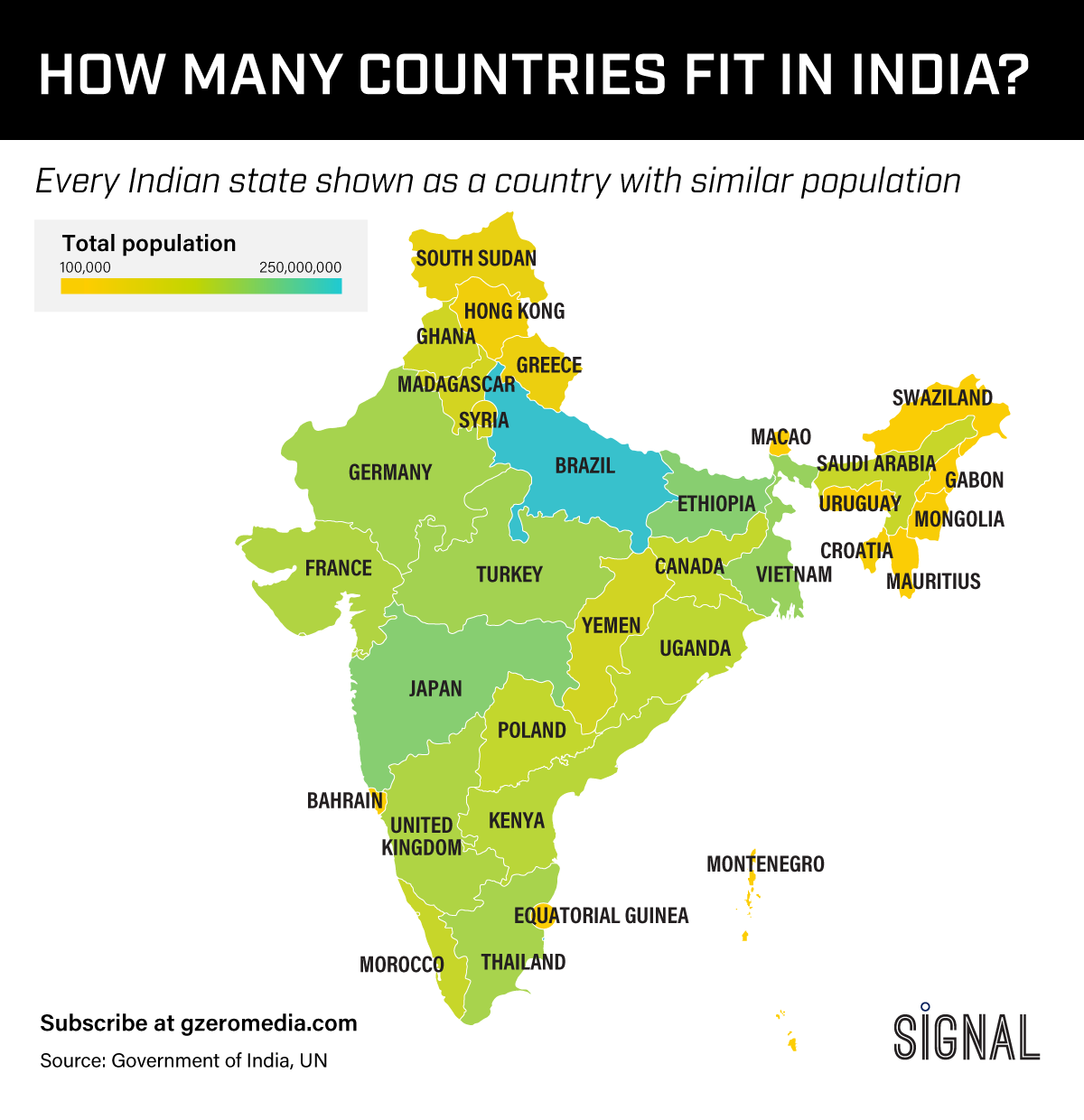 Graphic Truth: How Many Countries Fit in India? - GZERO Media on map of kalahari desert, map of senegal, map of thiland, map of nicaragua, map of cambodia, map of taiwan, map of sahara desert, map of bulgaria, map of north korea, map of ukraine, map of mali, map of usa, map of french polynesia, map of baffin island, map of south africa, map of antarctica, map of mexico, map of namib desert, map of new zealand, map of iran,