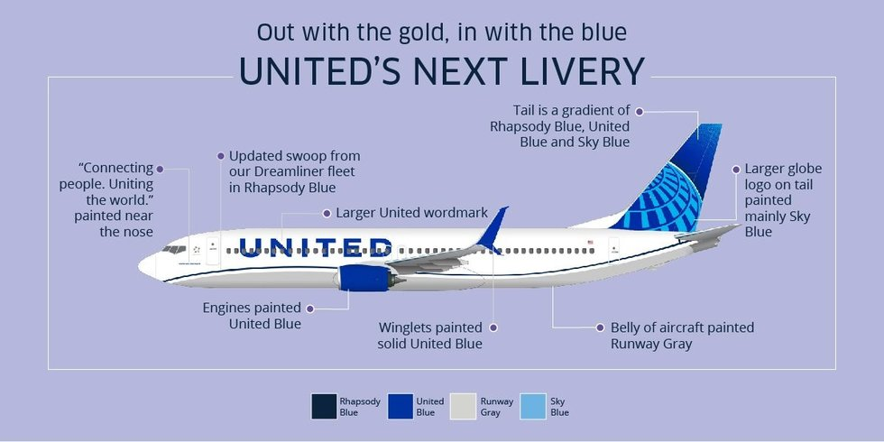 United's next livery colors
