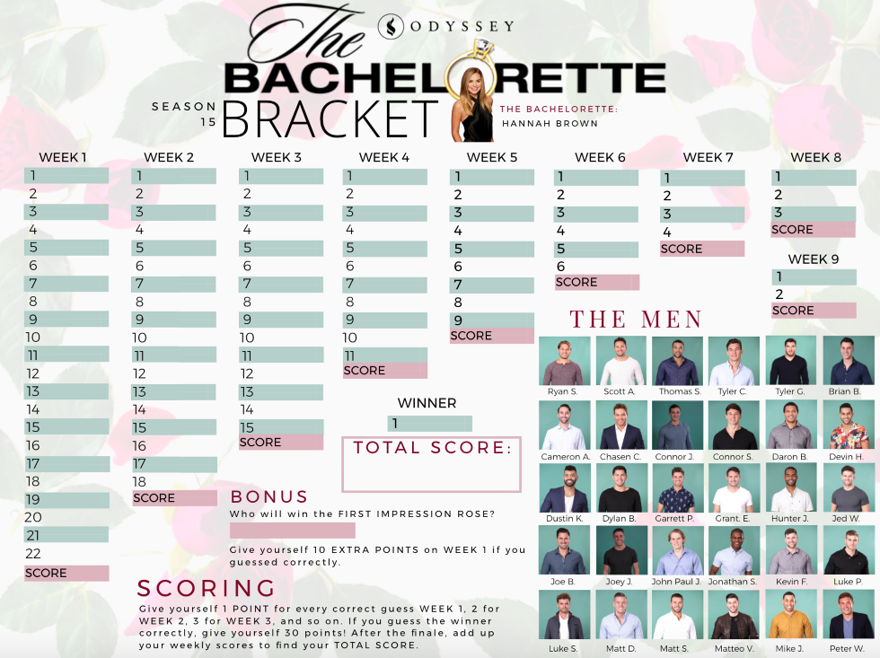 photo regarding Printable Bachelor Bracket referred to as This The Bachelorette Bracket Is All the things Oneself Have to have For