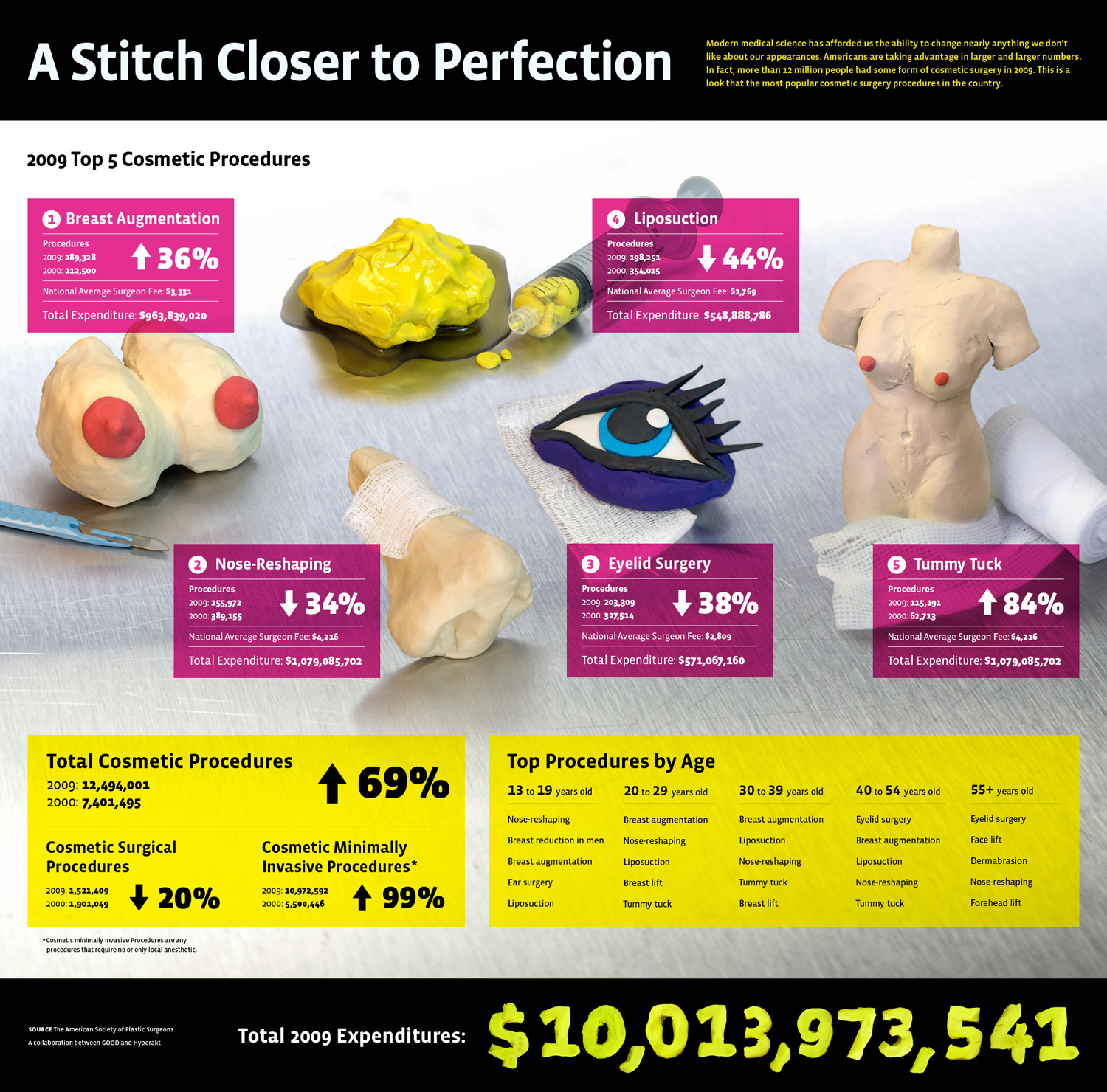 Transparency: What Plastic Surgery Are We Getting? - GOOD