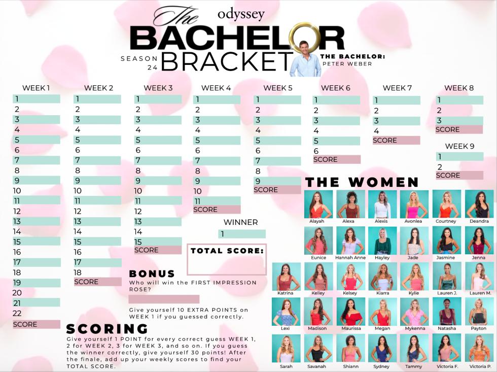 It's just an image of Enterprising Bachelor Bracket Printable