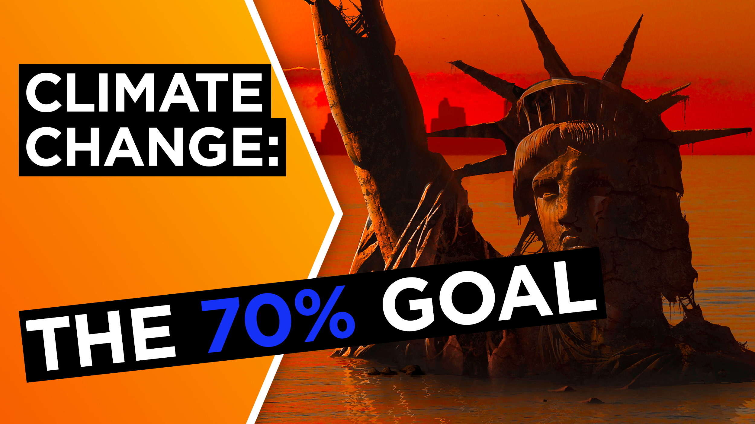 Climate change: Why we need 70% of U.S. politicians to unite