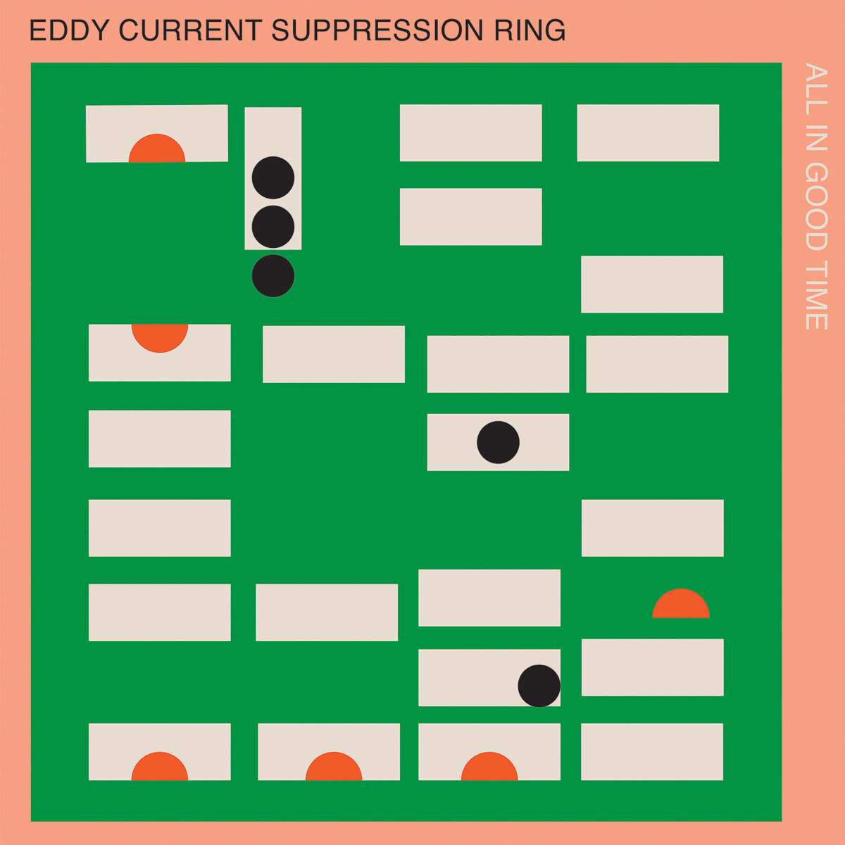 Eddy Current Suppression Ring Return with  All in Good Time