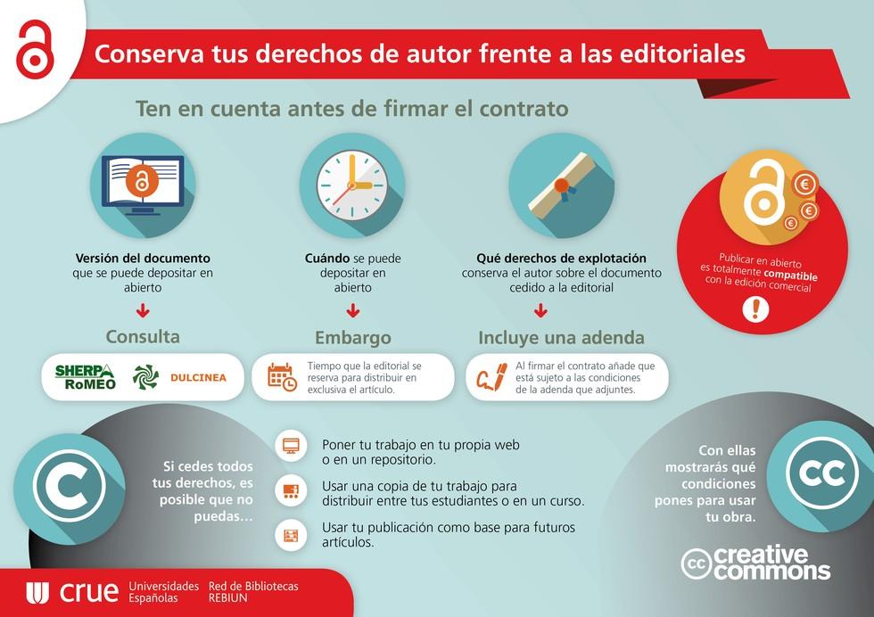 http://www.accesoabierto.info/conserva-tus-derechos-de-autor-frente-a-las-editoriales-1401953241.html
