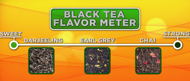 tea fogyáshoz dr oz)