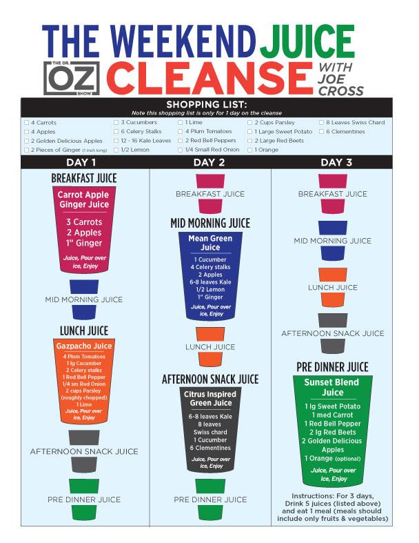 dr oz burning cleanse