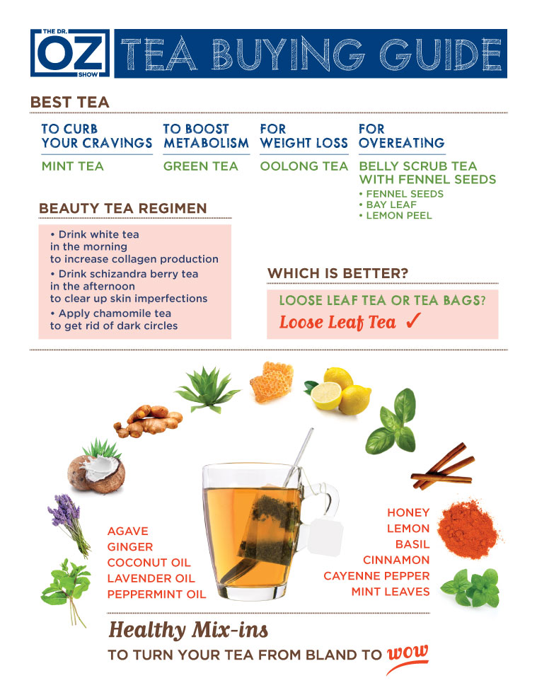 dr oz fogyás tea