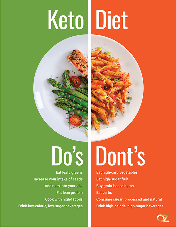 Do S And Don Ts On The Keto Diet The Dr Oz Show