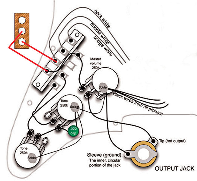 The Fabulous Four: Mods for your Strat, Tele, Les Paul, and