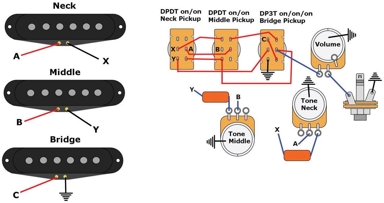 "Mod Garage: Dan Armstrong's ""Super-Strat"" Wiring - Premier Guitar   Guitar Wiring Mods      Premier Guitar"