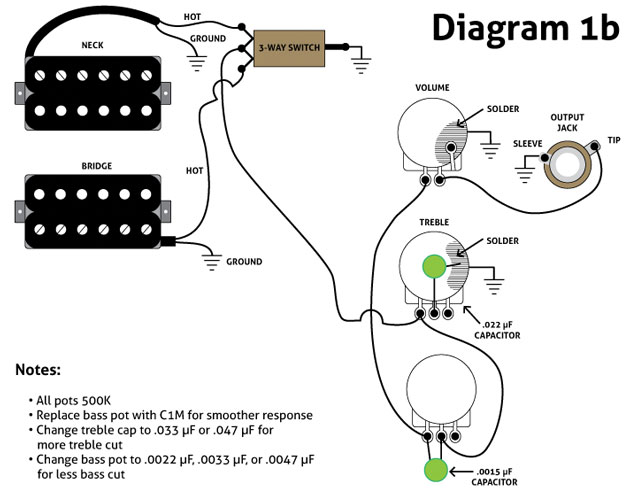 Three Must-Try Guitar Wiring Mods - Premier Guitar | Guitar Potentiometers Wiring Diagrams |  | Premier Guitar