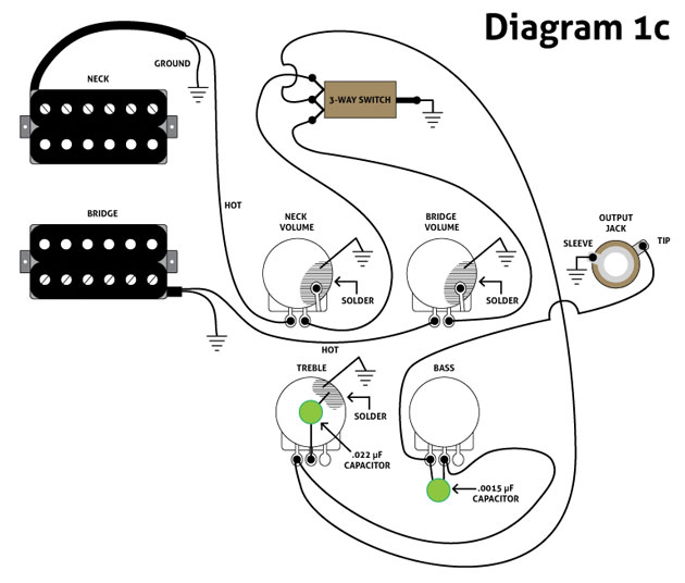 Three Must-Try Guitar Wiring Mods - Premier Guitar   Guitar Wiring Mods      Premier Guitar