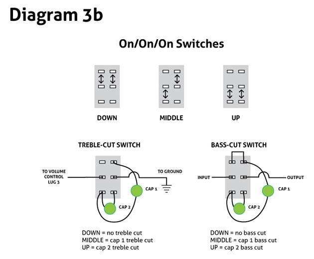 Three Must-Try Guitar Wiring Mods - Premier Guitar | Guitar Wiring Two Spdt Diagram |  | Premier Guitar