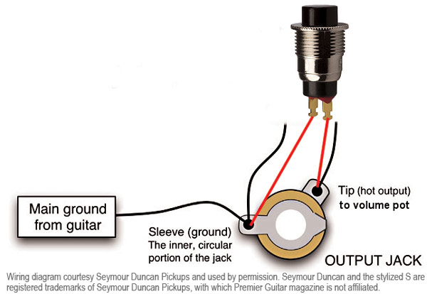 The (In)famous Stratocaster Kill Switch, Part II - Premier Guitar | Guitar Kill Switch Wiring Diagram |  | Premier Guitar