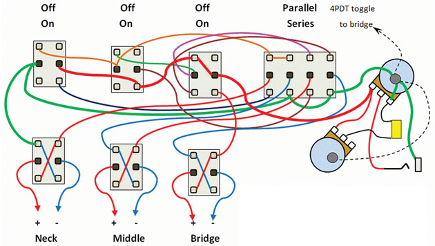 Mod Garage Inside Brian May S Red, Series Parallel Wiring Diagram