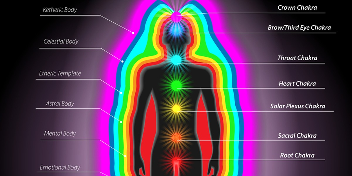 Image result for images about auras