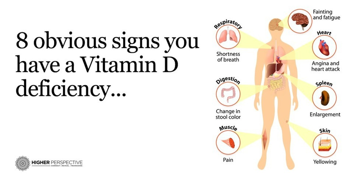 Signs Of Vitamin D Deficiency In Adults 81