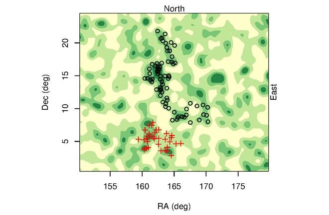 huge large quasar group