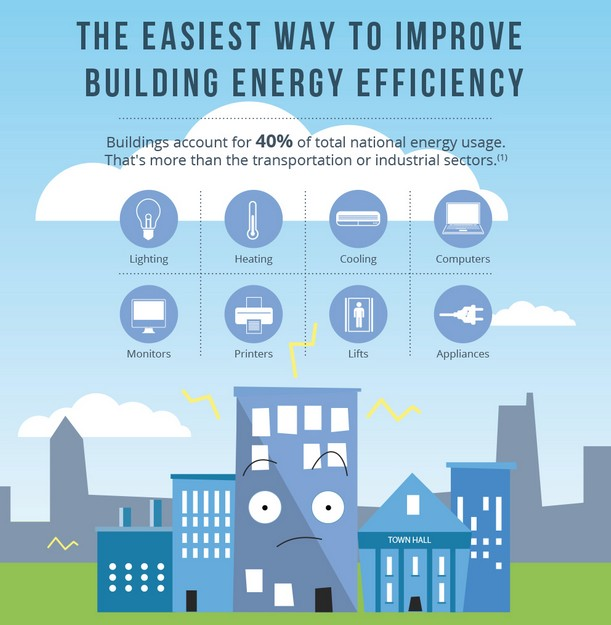 7 easy ways to make buildings energy efficient ecowatch for Building an energy efficient home on a budget