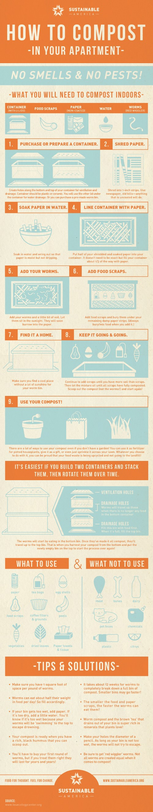 How to Compost in Your Apartment - EcoWatch