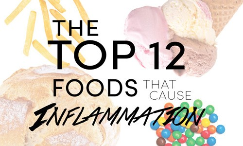 12 Foods That Cause Inflammation