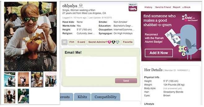 dating site compatibility test elverum