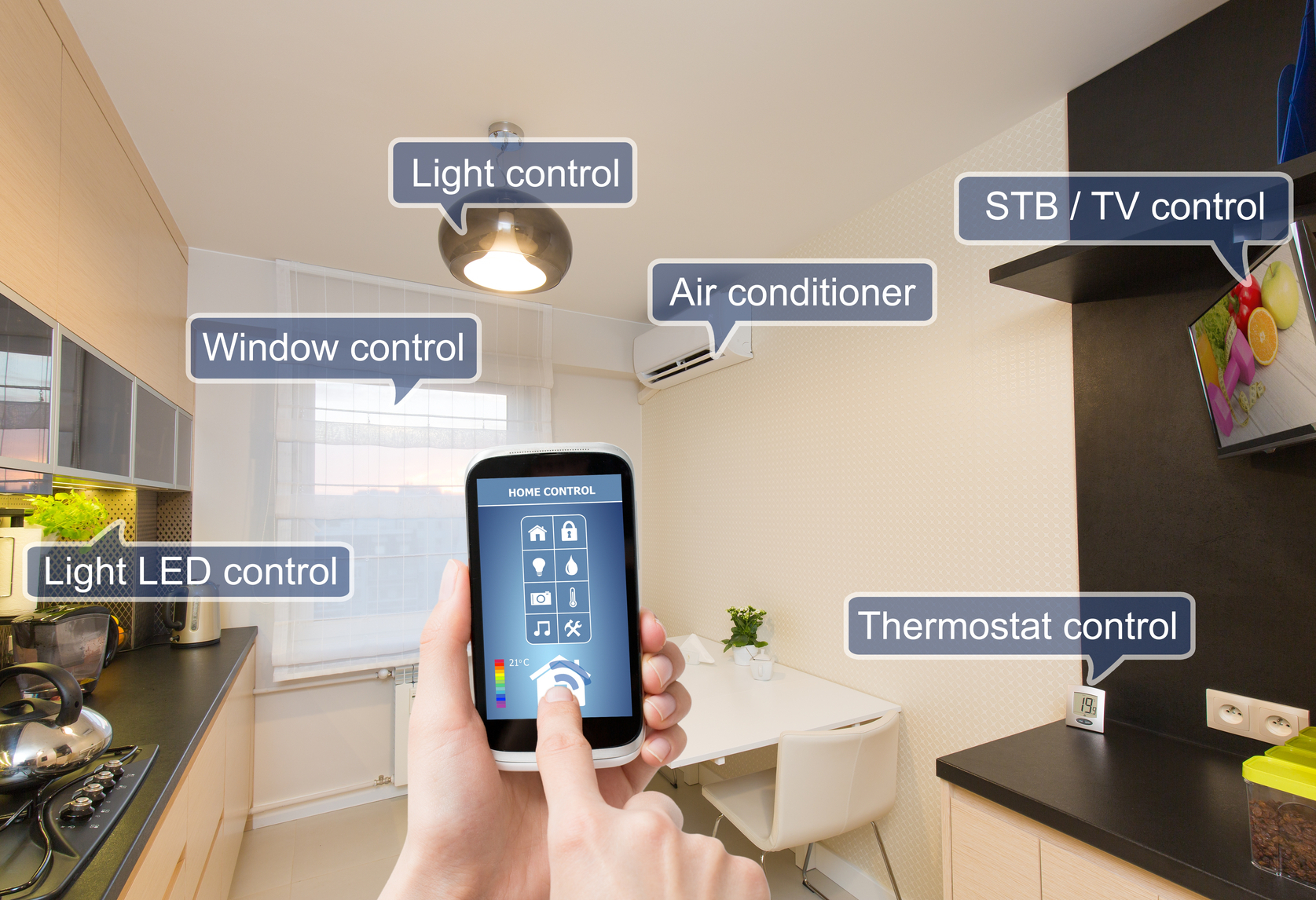 What You Need To Know Before Building Smart Home System Gearbrain Wiring A New House