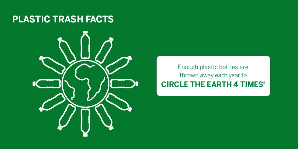 Plastic Trash Facts