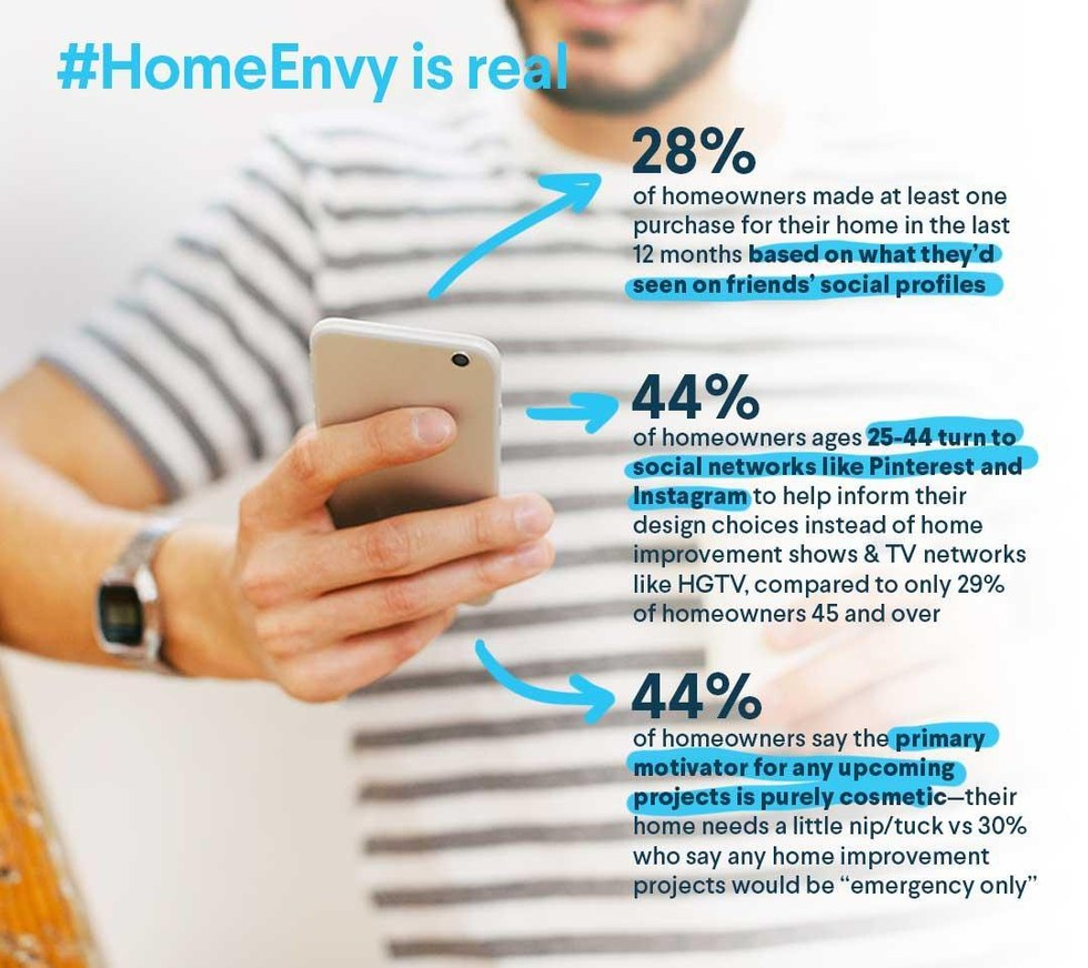 how one hashtag has shaped home renovation today sofi blog